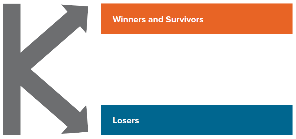 "Figure 1. ""K Economy"" Creates Winners and Losers"